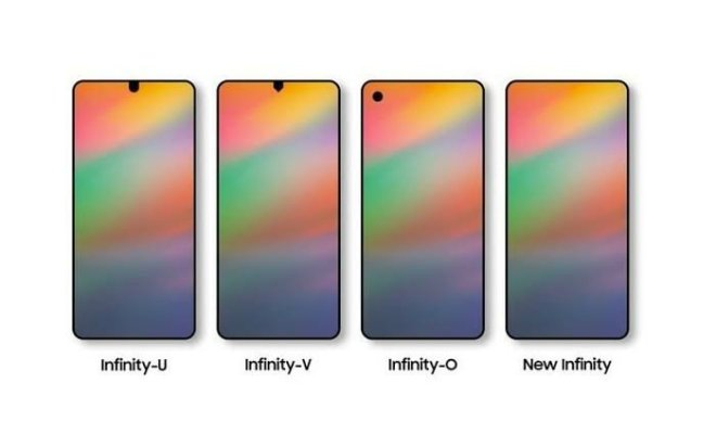 Samsung galaxy's upcoming infinity display design