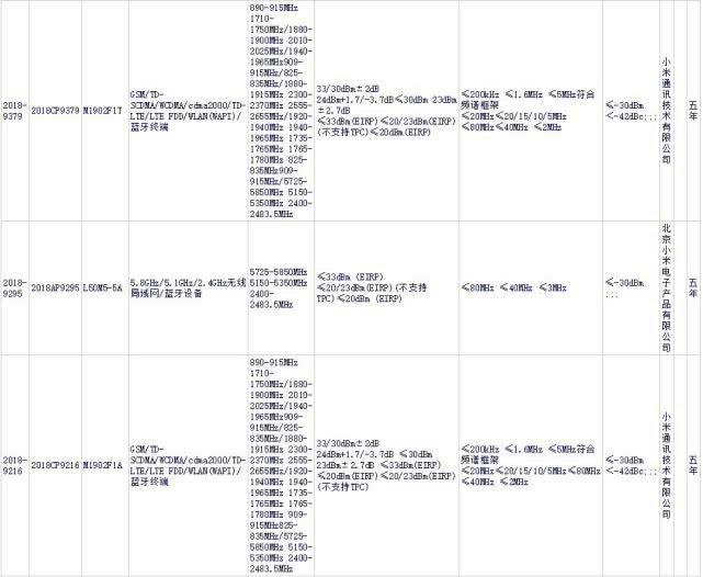 Xiaomi 9 Certification