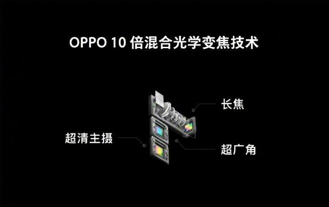 OPPO 10x Hybrid Zoom