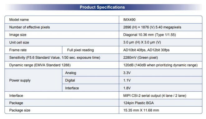Sony imx490 Specifications