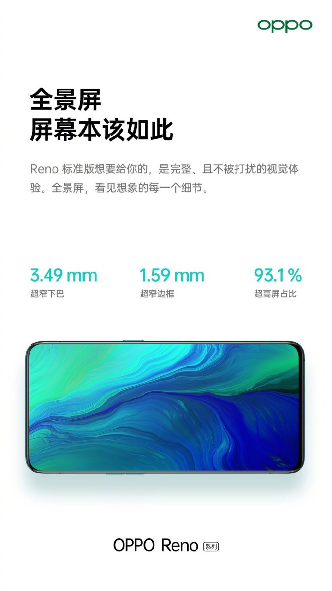 Oppo Reno Screen- Body Ratio